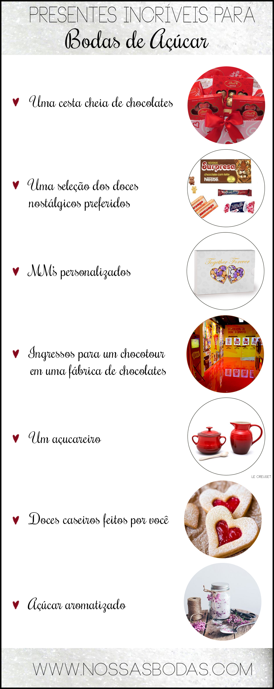 Presentes criativos para comemorar o sexto aniversário de casamento (bodas de açúcar ou perfume)